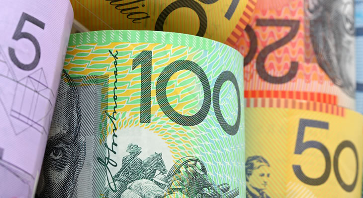 Australian Dollar Currency Forecast