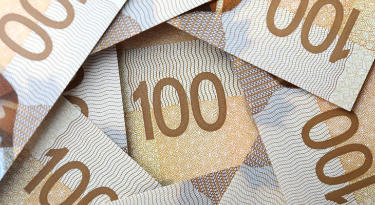 Canadian Dollar Currency Forecast