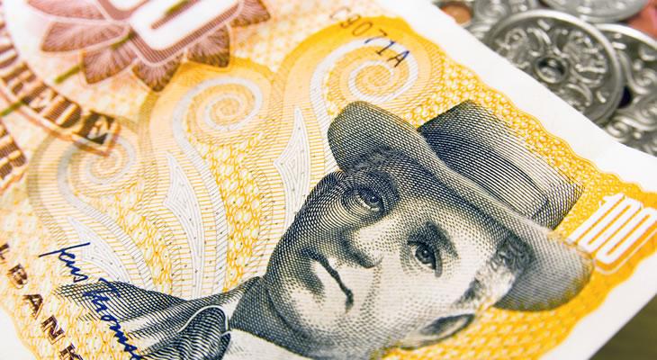 Danish Krone Currency Forecast