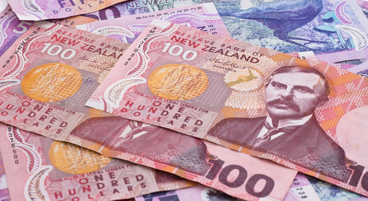 New Zealand Dollar Currency Forecast