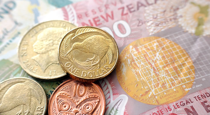 Nz forex exchange rates