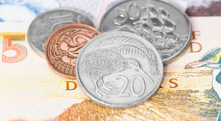 Australian Dollar New Zealand Aud Nzd Exchange Rate Rallies After G20 Meeting