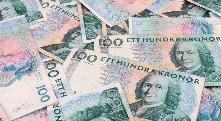 Swedish Krona Currency Forecast