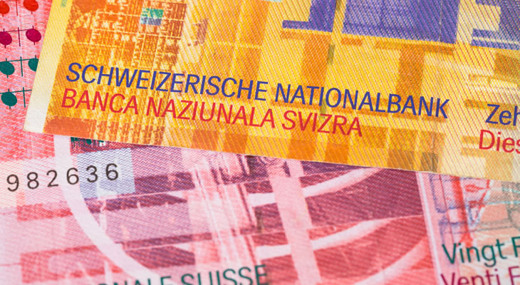 Swiss Franc Currency Forecast
