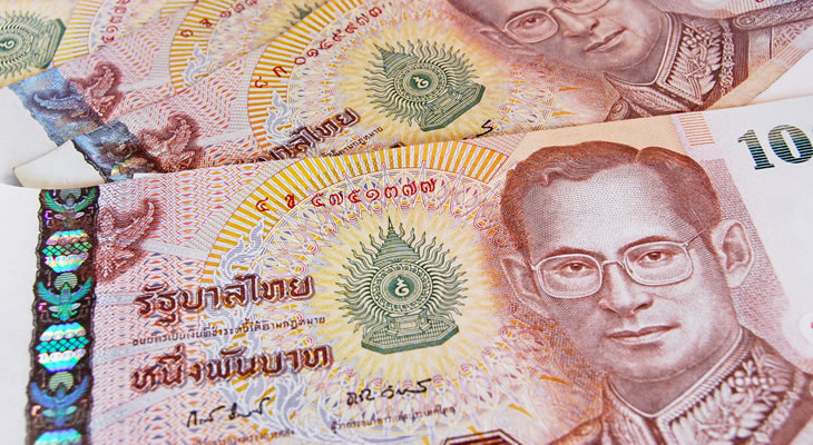 Thai Baht Currency Forecast