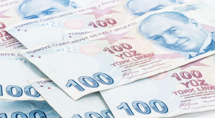 Turkish Lira Currency Forecast